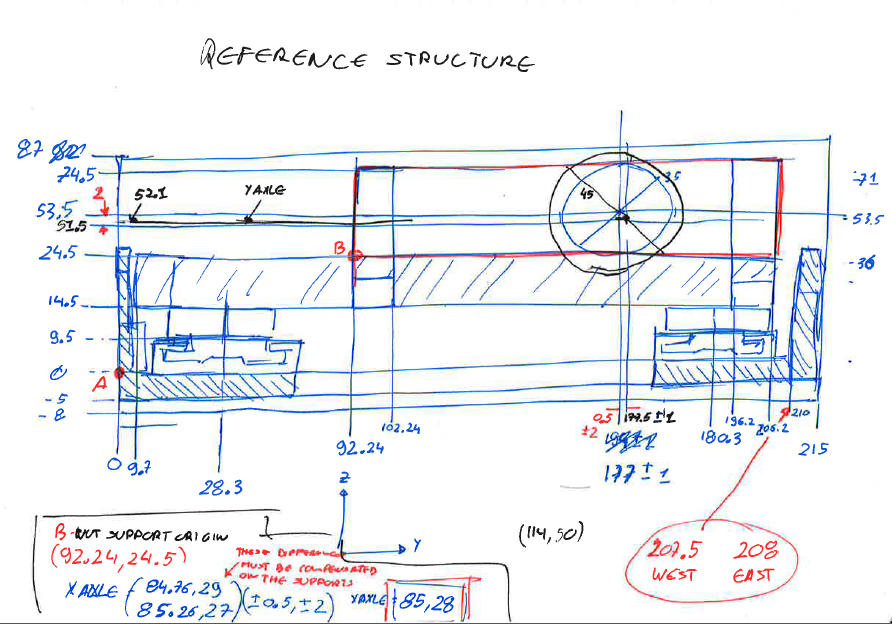 Reference_Structure