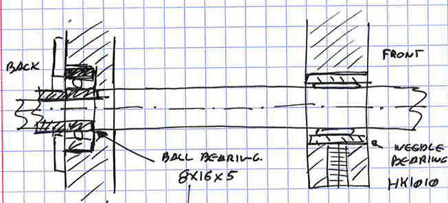 ThetaAxleBearingArrangement_01